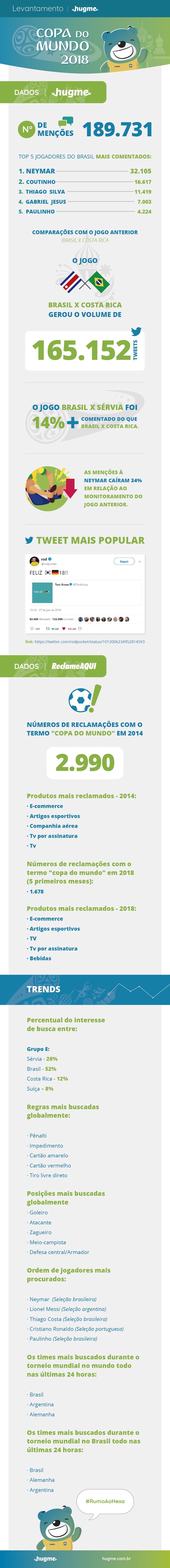 infografico-SOCRE-COPA-01