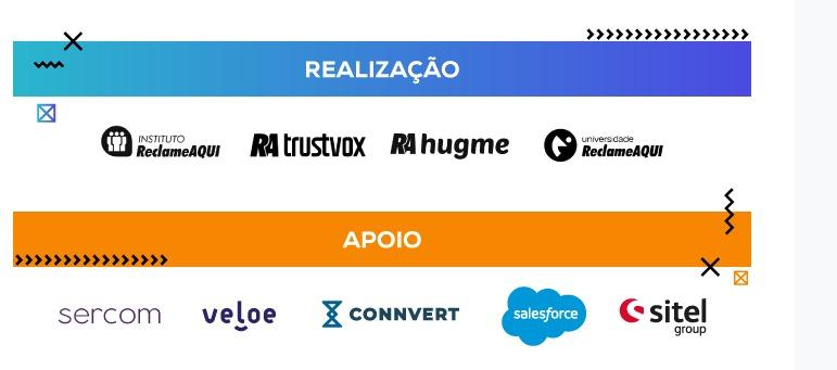 Grandes empresas patrocinam o RA Trust XP 2020